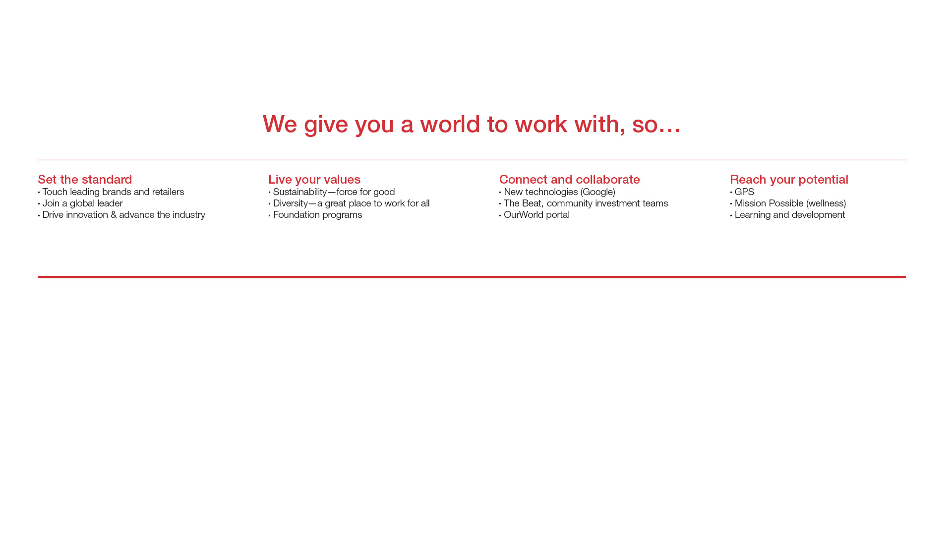 Avery Dennison employer brand platform and messaging. We give you a world to work with